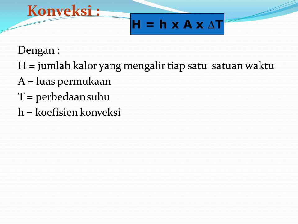 Konveksi : H = h x A x T Dengan :