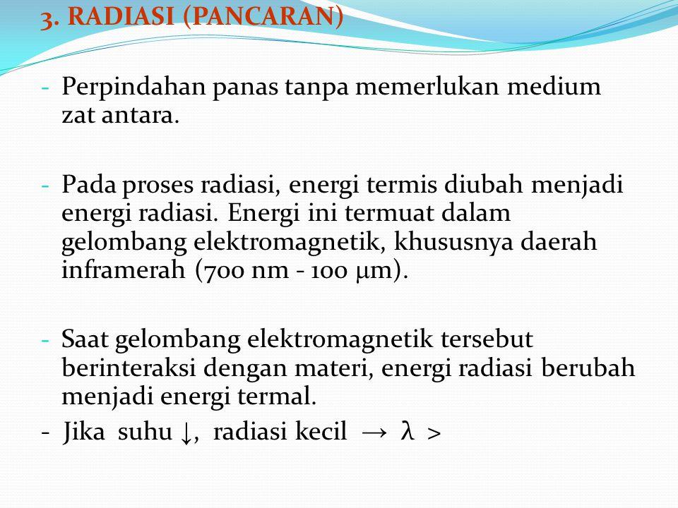 3. RADIASI (PANCARAN) Perpindahan panas tanpa memerlukan medium zat antara.