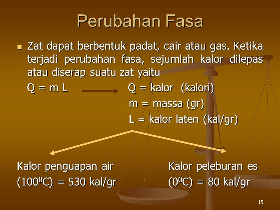 Perubahan Fasa Zat dapat berbentuk padat, cair atau gas. Ketika terjadi perubahan fasa, sejumlah kalor dilepas atau diserap suatu zat yaitu.