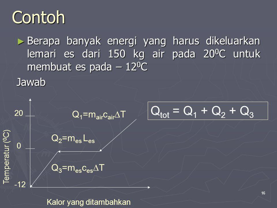 Contoh Berapa banyak energi yang harus dikeluarkan lemari es dari 150 kg air pada 200C untuk membuat es pada – 120C.