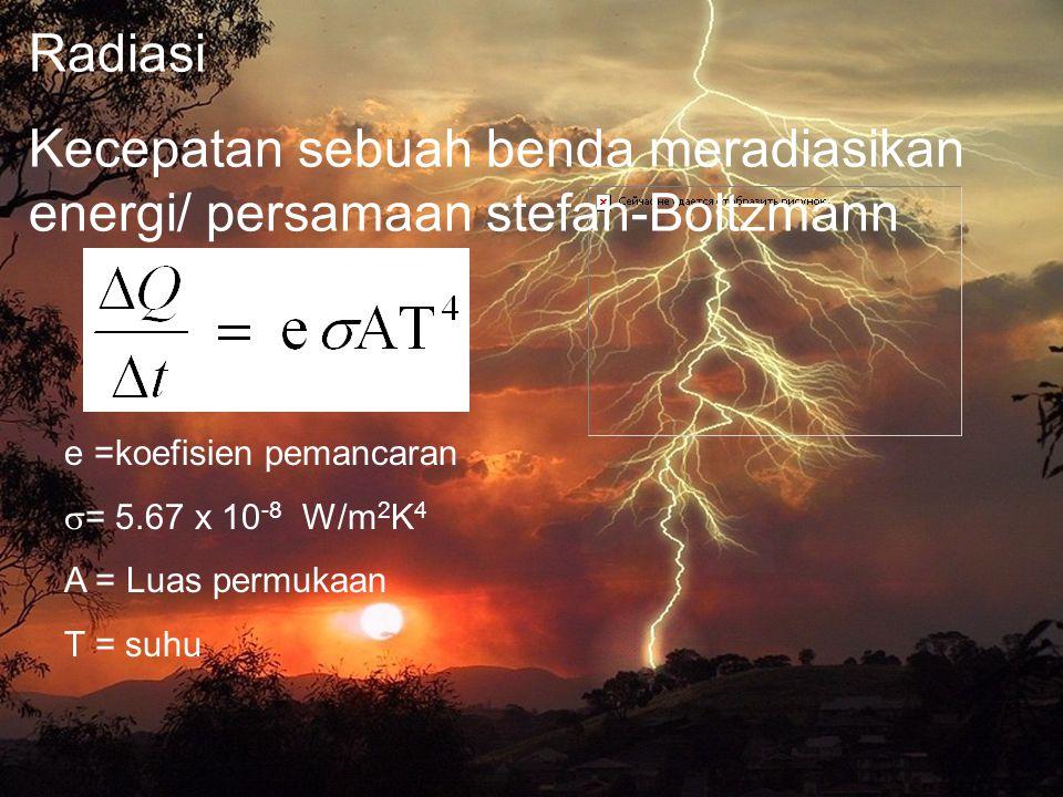 Kecepatan sebuah benda meradiasikan energi/ persamaan stefan-Boltzmann
