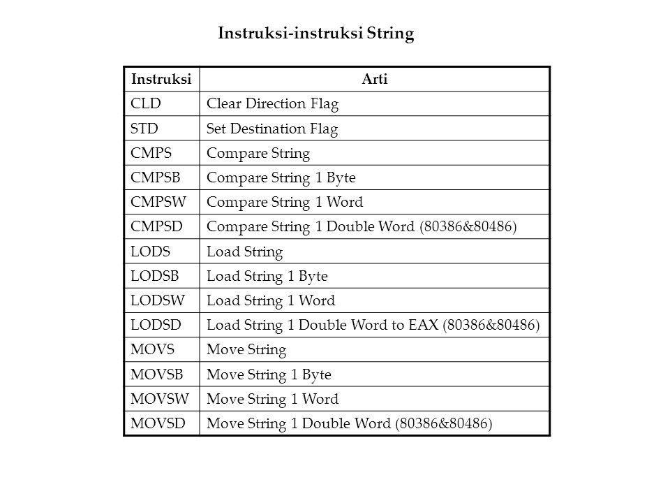 Instruksi-instruksi String