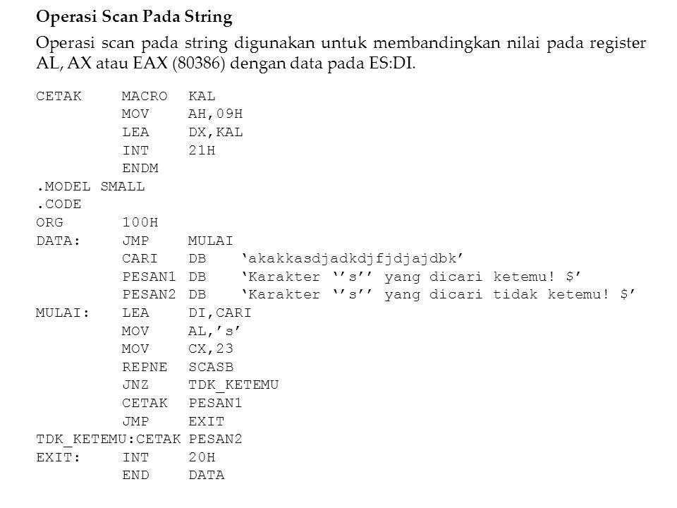 Operasi Scan Pada String
