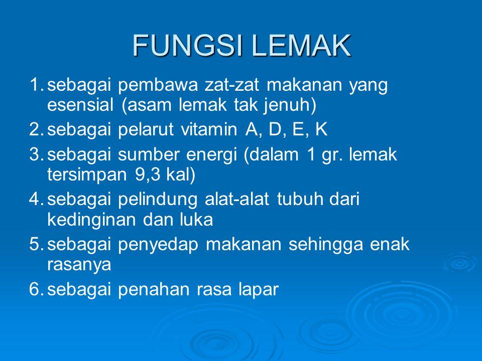 FUNGSI LEMAK 1. sebagai pembawa zat-zat makanan yang esensial (asam lemak tak jenuh) 2. sebagai pelarut vitamin A, D, E, K.