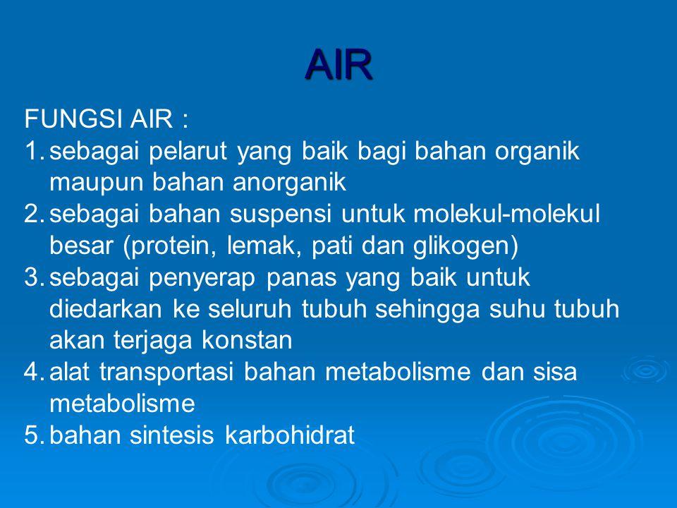 AIR FUNGSI AIR : 1. sebagai pelarut yang baik bagi bahan organik maupun bahan anorganik.