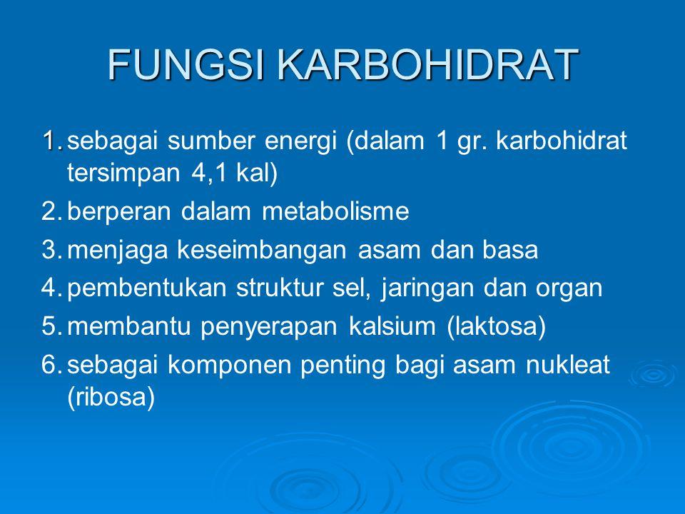 FUNGSI KARBOHIDRAT 1. sebagai sumber energi (dalam 1 gr. karbohidrat tersimpan 4,1 kal) 2. berperan dalam metabolisme.