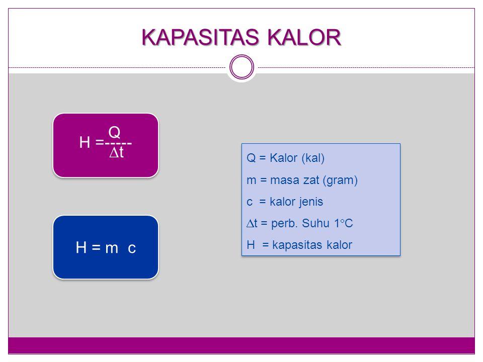 KAPASITAS KALOR Q H =----- t H = m c Q = Kalor (kal)