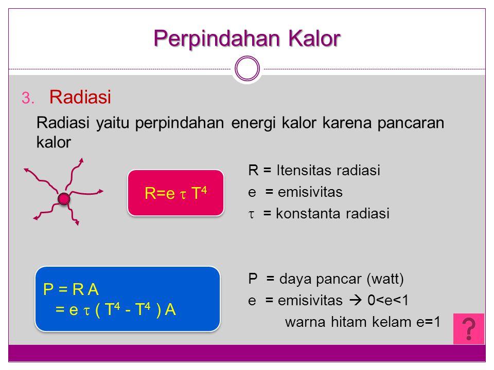 Perpindahan Kalor Radiasi