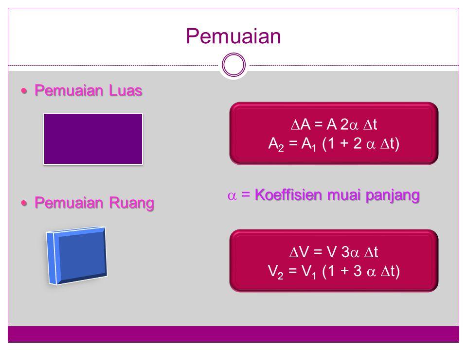 Pemuaian Pemuaian Luas A = A 2 t A2 = A1 (1 + 2  t)