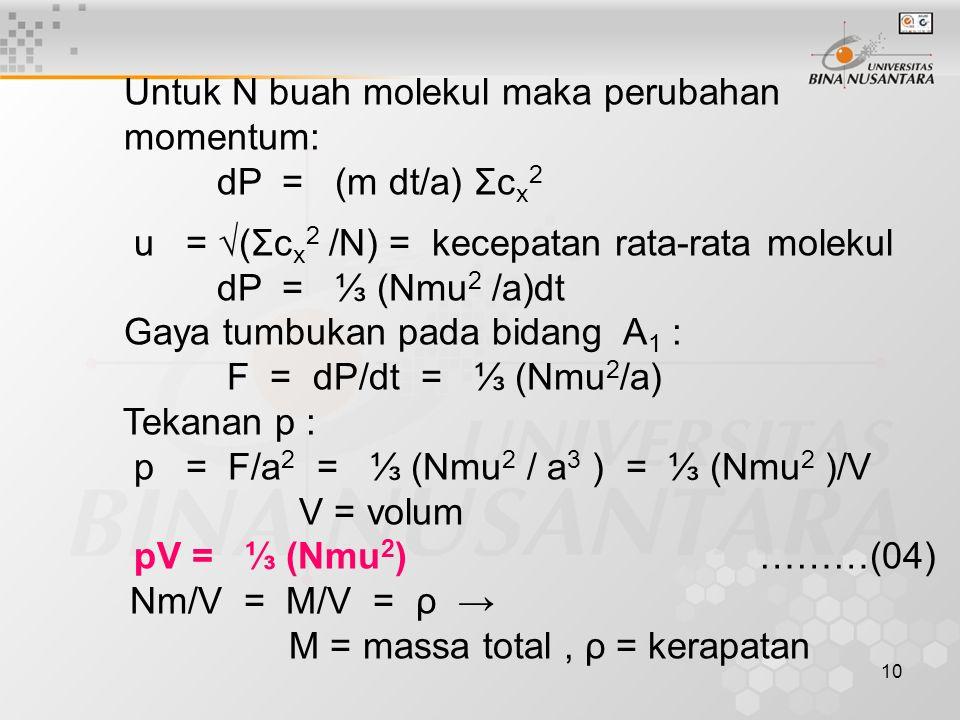Untuk N buah molekul maka perubahan momentum: dP = (m dt/a) Σcx2