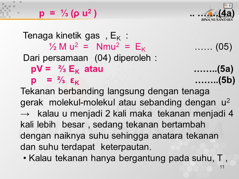 Dari persamaan (04) diperoleh : pV = ⅔ EK atau ……..(5a)