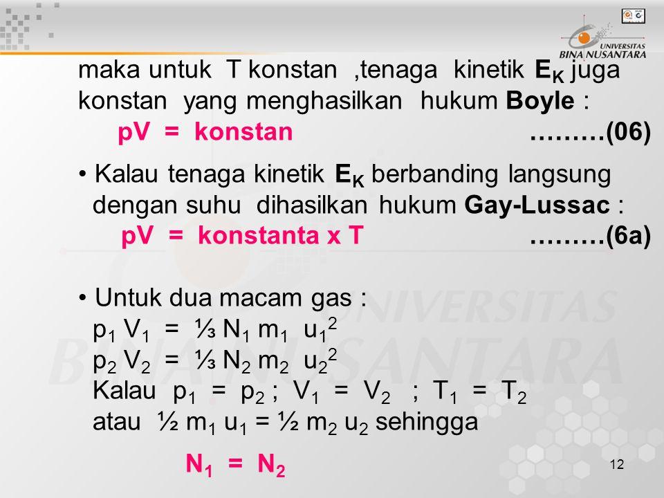 maka untuk T konstan ,tenaga kinetik EK juga
