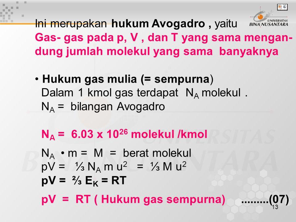 Ini merupakan hukum Avogadro , yaitu