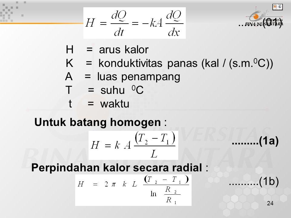 ........(01) H = arus kalor. K = konduktivitas panas (kal / (s.m.0C)) A = luas penampang.