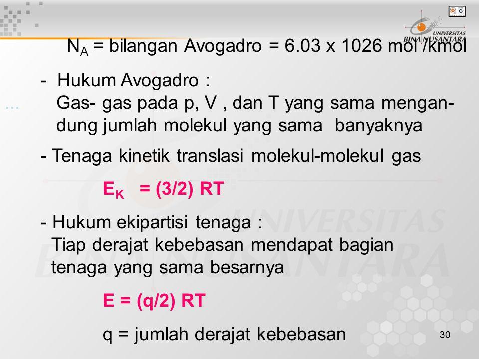NA = bilangan Avogadro = 6.03 x 1026 mol /kmol