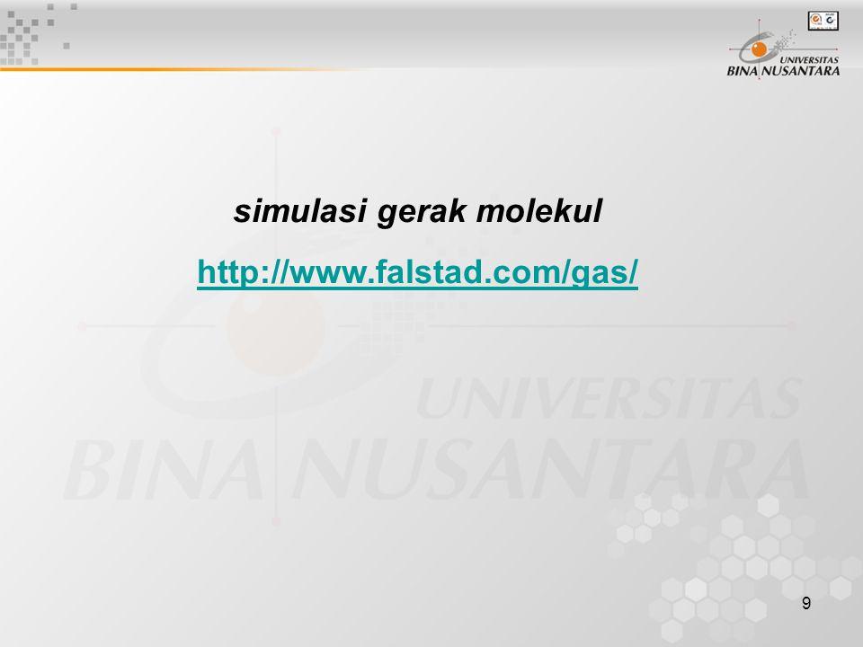 simulasi gerak molekul