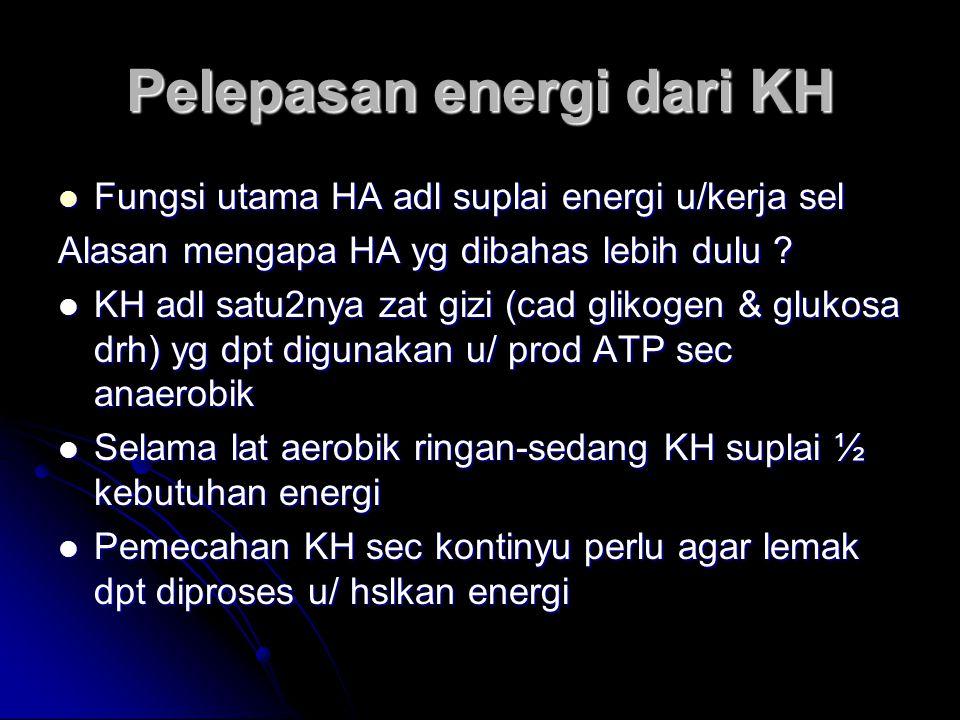 Pelepasan energi dari KH