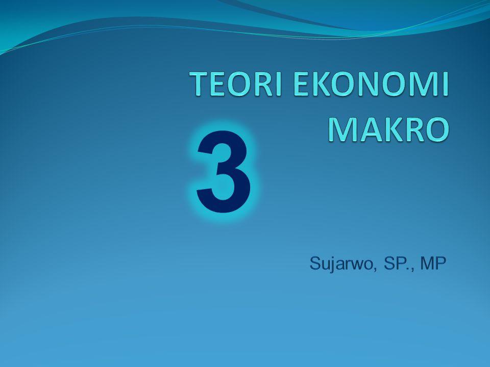 TEORI EKONOMI MAKRO 3 Sujarwo, SP., MP