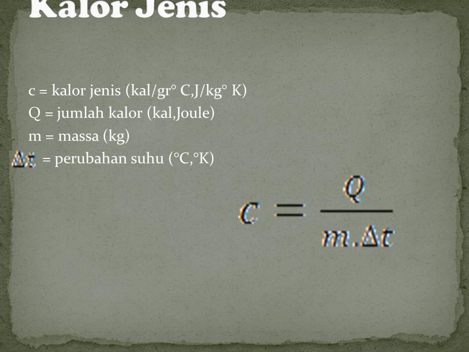 Kalor Jenis c = kalor jenis (kal/gr° C,J/kg° K)