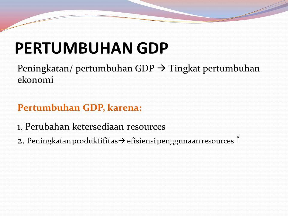 PERTUMBUHAN GDP Peningkatan/ pertumbuhan GDP  Tingkat pertumbuhan ekonomi. Pertumbuhan GDP, karena: