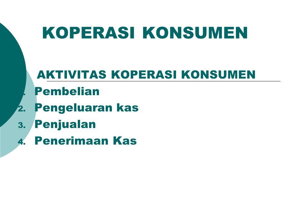 AKTIVITAS KOPERASI KONSUMEN