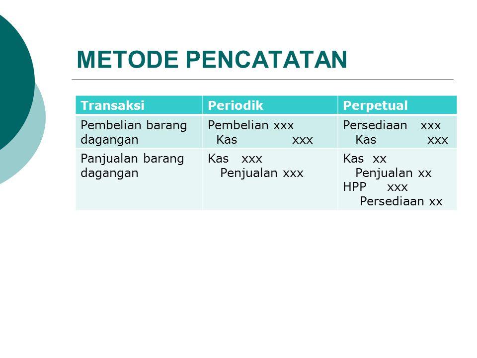 METODE PENCATATAN Transaksi Periodik Perpetual