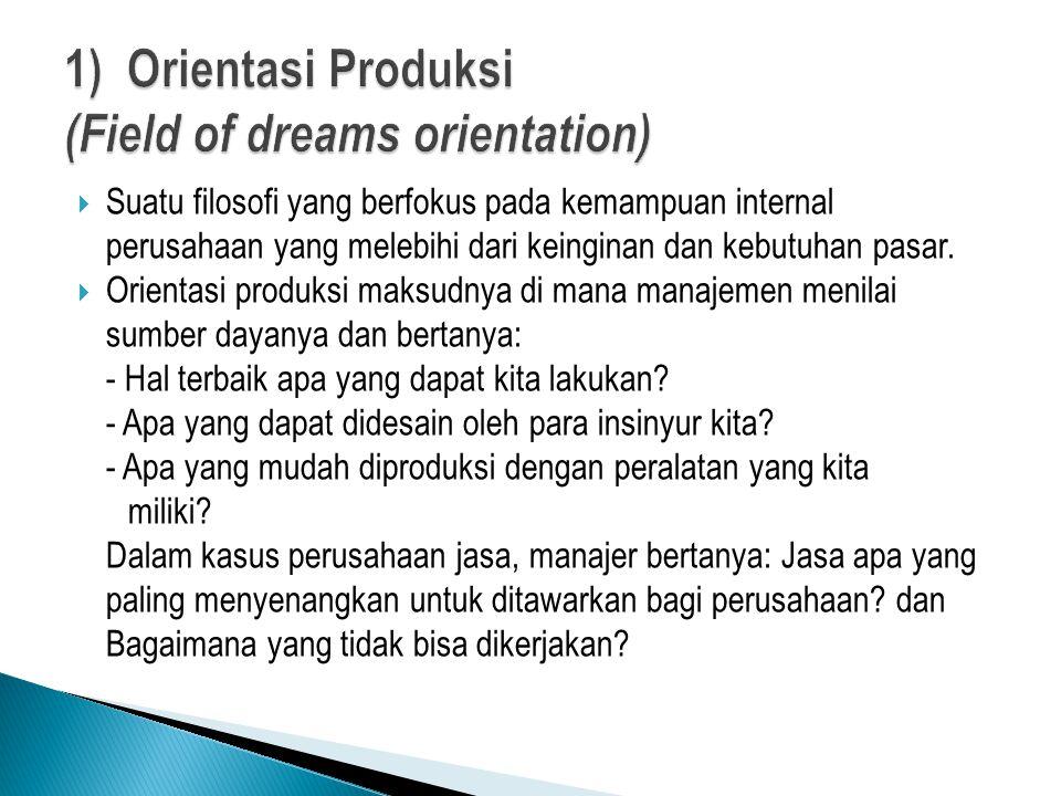 1) Orientasi Produksi (Field of dreams orientation)
