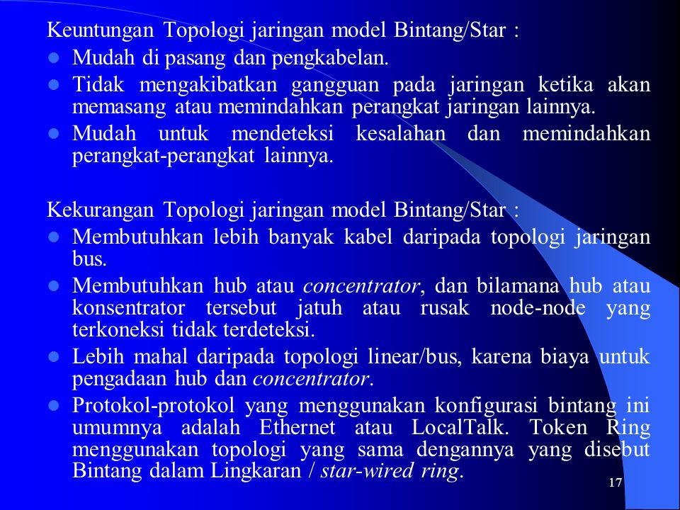 Keuntungan Topologi jaringan model Bintang/Star :