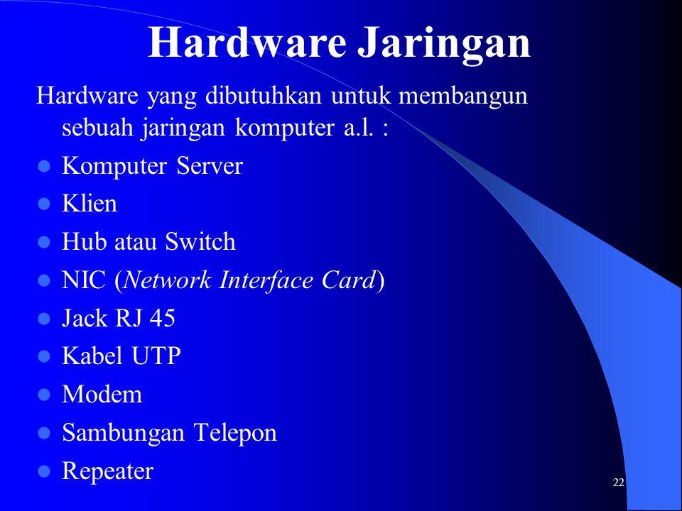 Hardware Jaringan Hardware yang dibutuhkan untuk membangun sebuah jaringan komputer a.l. : Komputer Server.