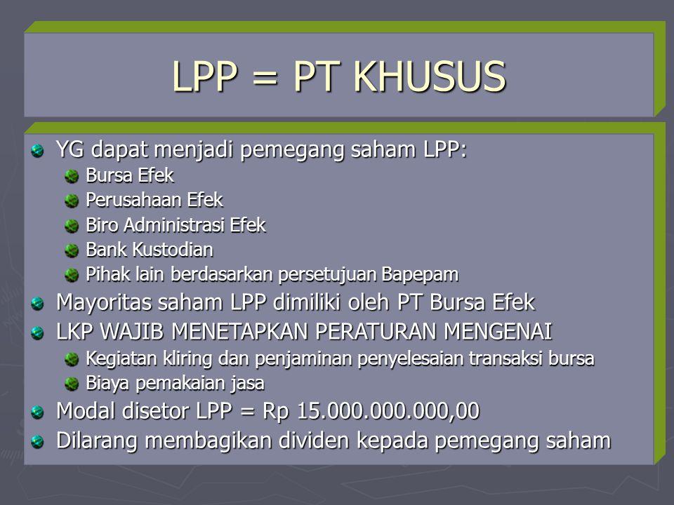 LPP = PT KHUSUS YG dapat menjadi pemegang saham LPP: