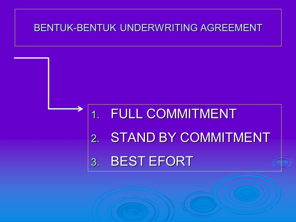 BENTUK-BENTUK UNDERWRITING AGREEMENT