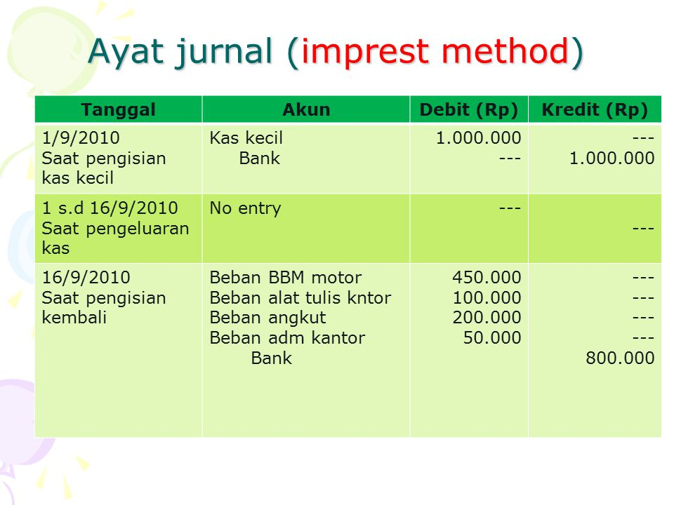 Ayat jurnal (imprest method)