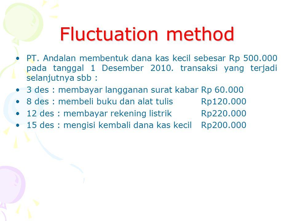 Fluctuation method PT. Andalan membentuk dana kas kecil sebesar Rp 500.000 pada tanggal 1 Desember 2010. transaksi yang terjadi selanjutnya sbb :