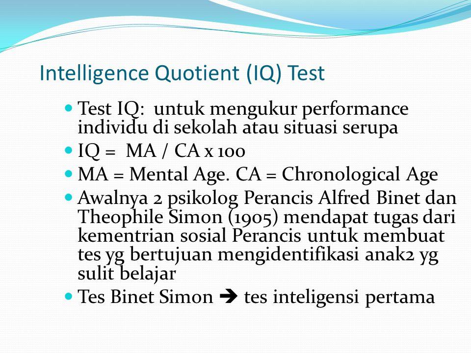 Intelligence Quotient (IQ) Test
