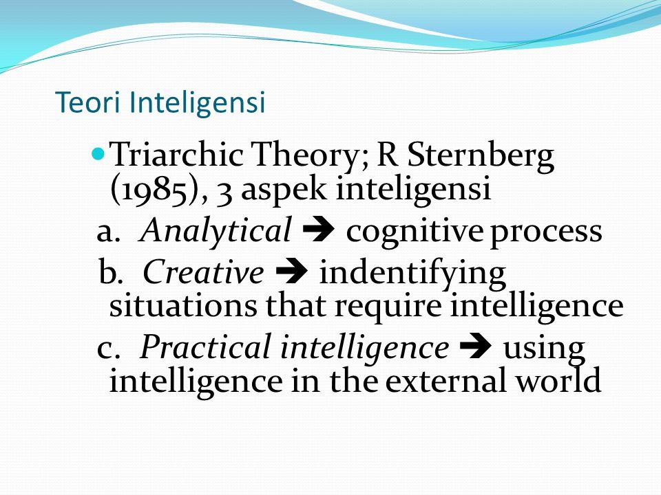 Triarchic Theory; R Sternberg (1985), 3 aspek inteligensi