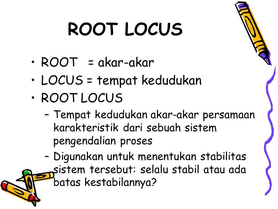 ROOT LOCUS ROOT = akar-akar LOCUS = tempat kedudukan ROOT LOCUS