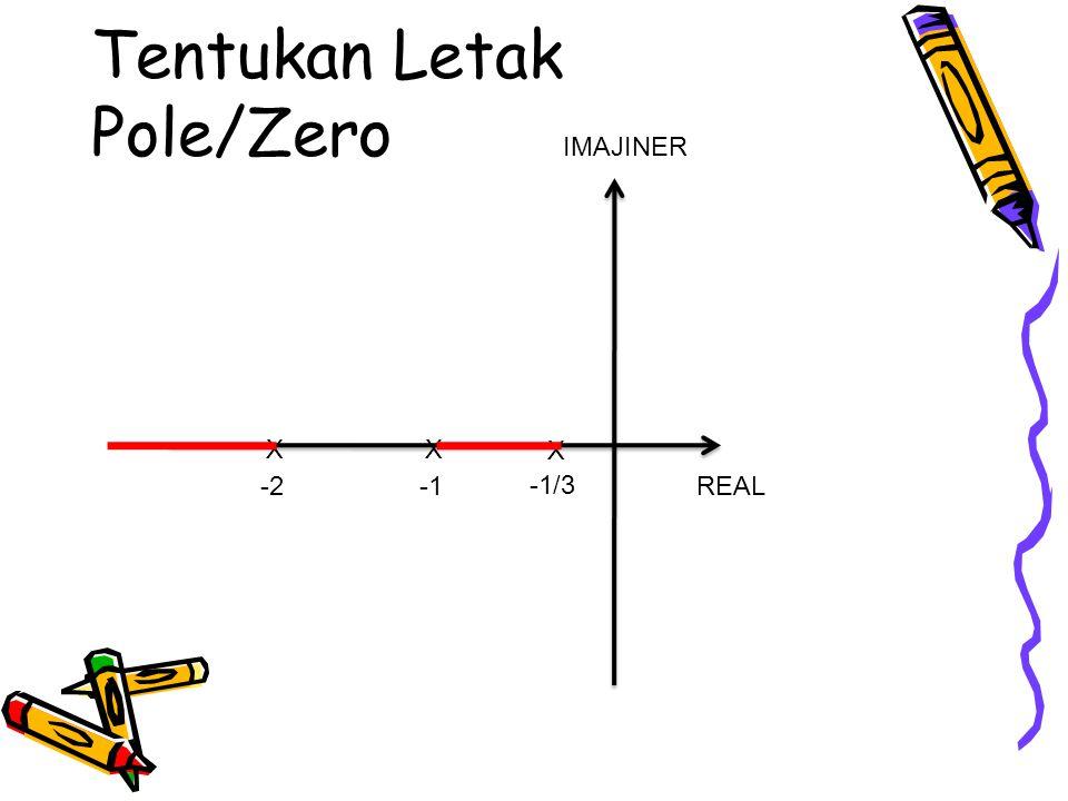 Tentukan Letak Pole/Zero