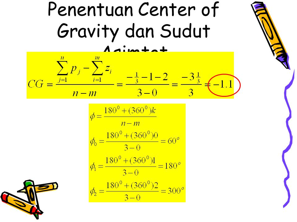 Penentuan Center of Gravity dan Sudut Asimtot