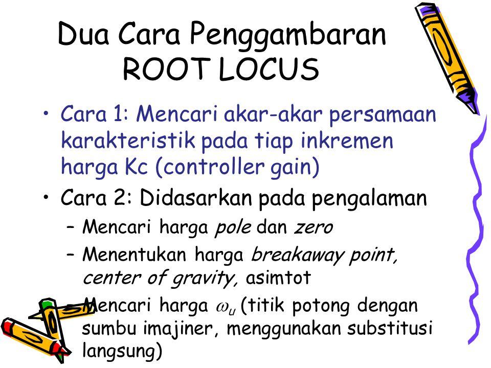 Dua Cara Penggambaran ROOT LOCUS