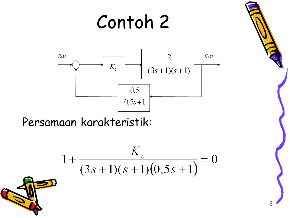 Contoh 2 Kc R(s) C(s) Persamaan karakteristik: