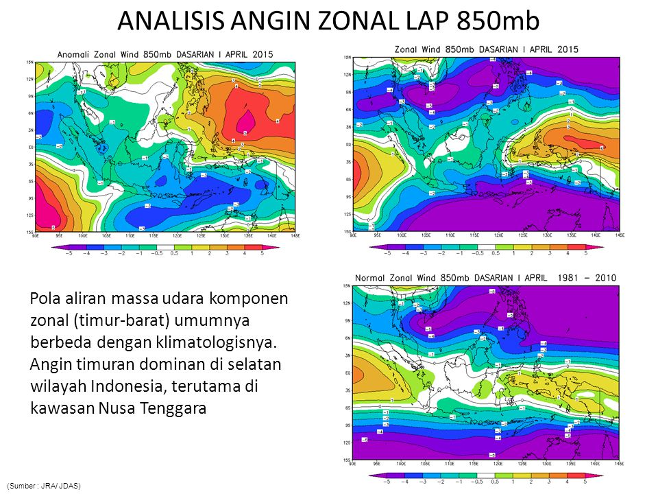 ANALISIS ANGIN ZONAL LAP 850mb