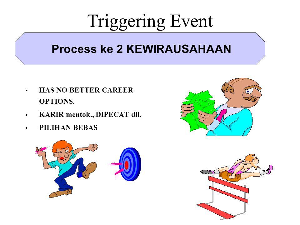 Process ke 2 KEWIRAUSAHAAN