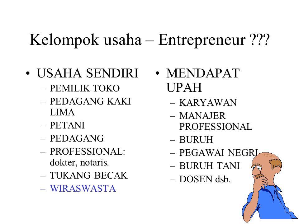 Kelompok usaha – Entrepreneur