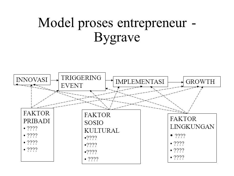 Model proses entrepreneur - Bygrave