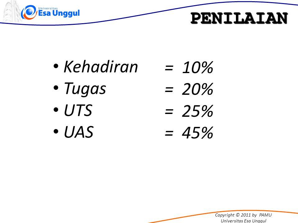 PENILAIAN Kehadiran Tugas UTS UAS = 10% = 20% = 25% = 45%