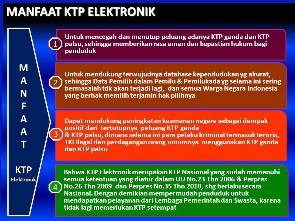 MANFAAT KTP ELEKTRONIK