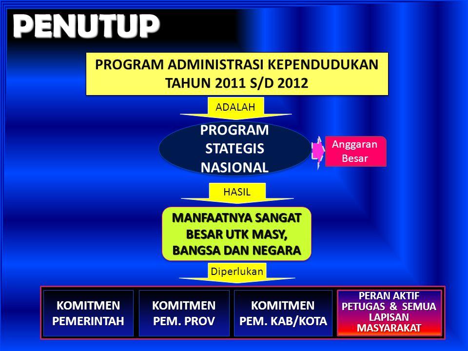 PENUTUP PROGRAM ADMINISTRASI KEPENDUDUKAN TAHUN 2011 S/D 2012