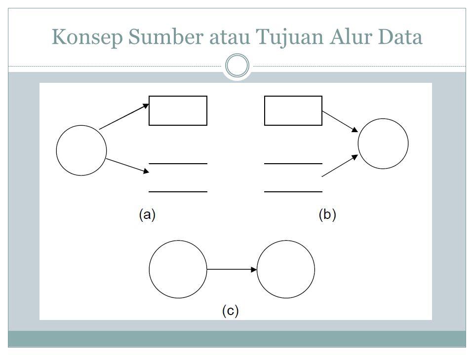 Konsep Sumber atau Tujuan Alur Data