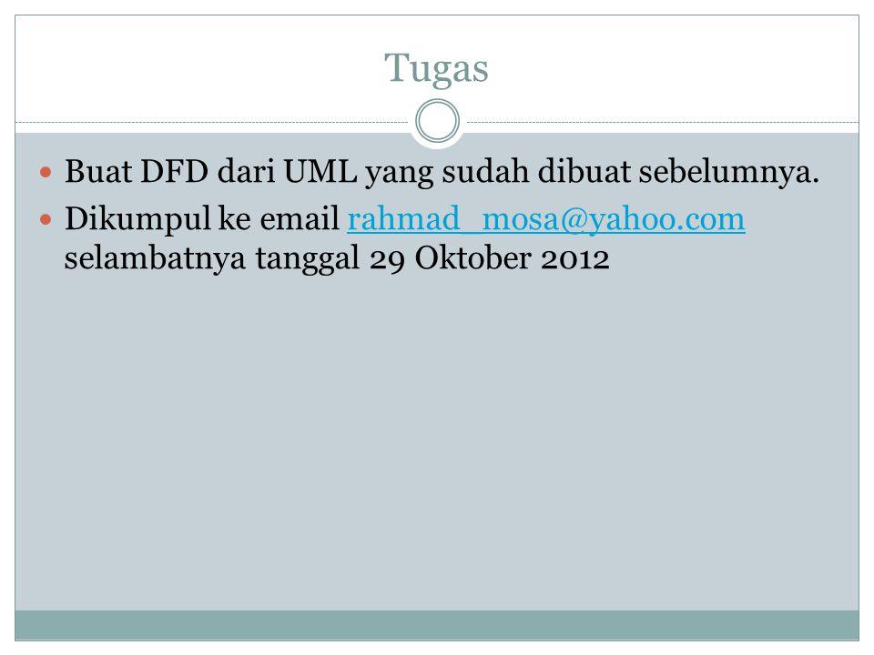 Tugas Buat DFD dari UML yang sudah dibuat sebelumnya.
