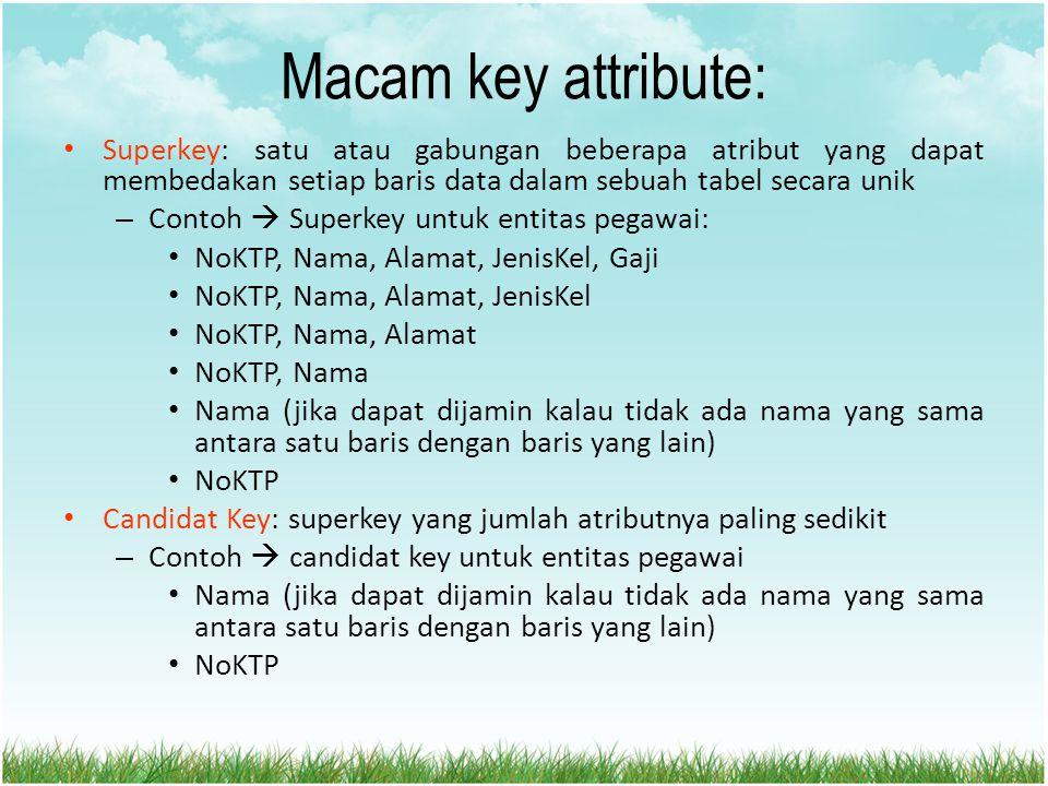 Macam key attribute: Superkey: satu atau gabungan beberapa atribut yang dapat membedakan setiap baris data dalam sebuah tabel secara unik.